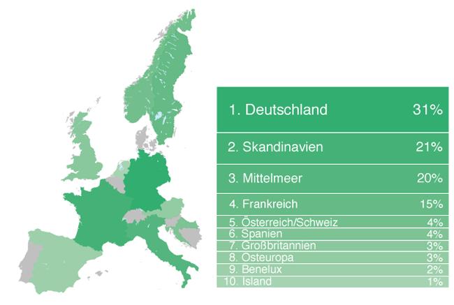 InfografikReiseziele in Europa nach Bundesländern_650px