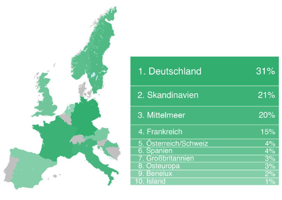 Infografik-Europakarte-Reiseziele-der-Deutschen_650px