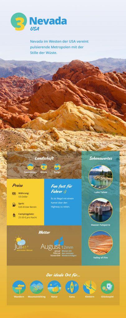 Reiseziel Nevada