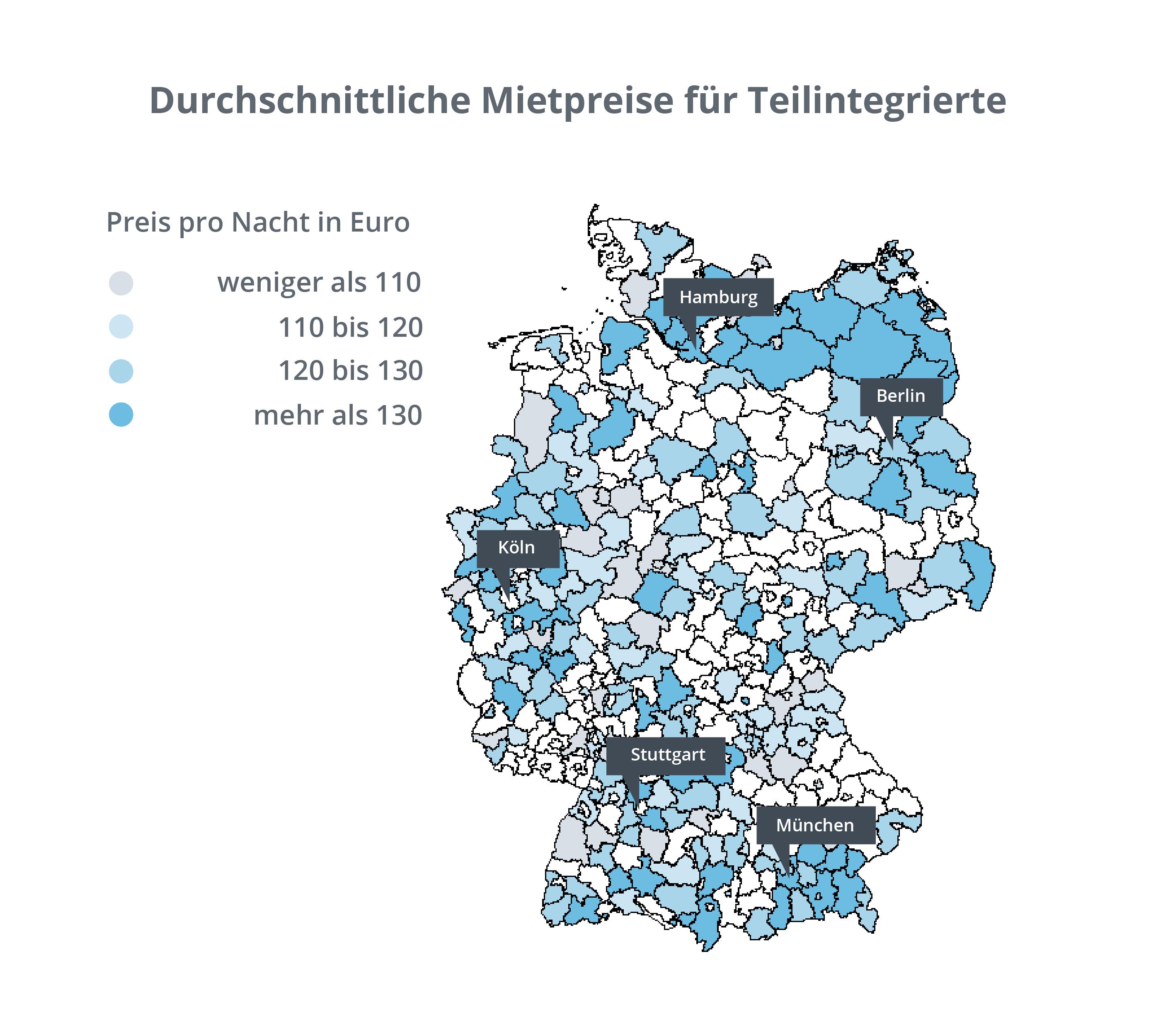 Abbildung 5.4: Karte - Mietpreise Teilintegrierte in Deutschland